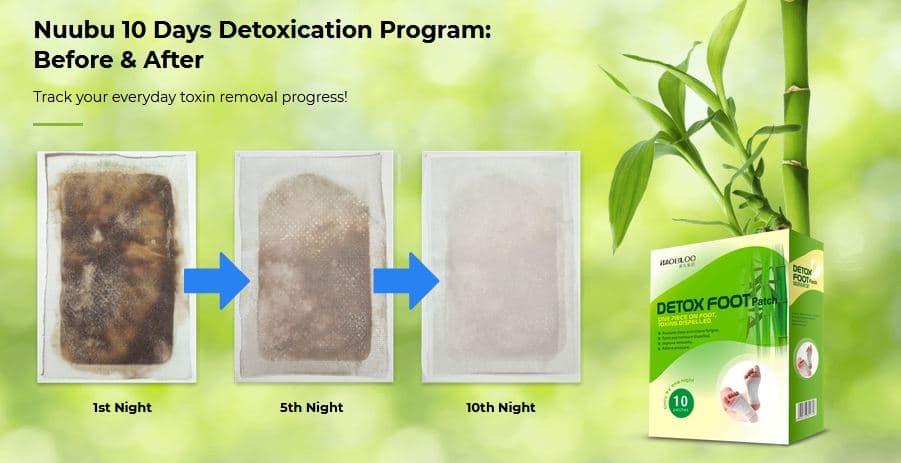 Nuubu Detox Pad Anwendung & Wirkung